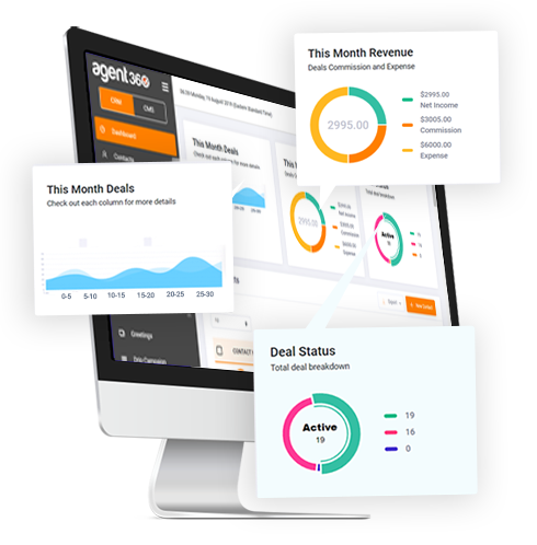 real estate crm and website